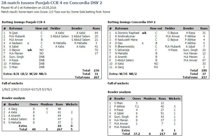 627_3a_punjab_4_vs_concordia_2.jpg