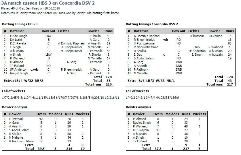 726_hbs_vs_concorida_2.jpg